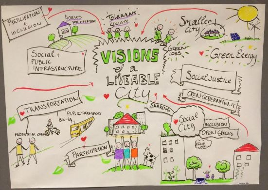GraphicRecording_VisionLiveableCity_DrawingByVeronikaGoetz